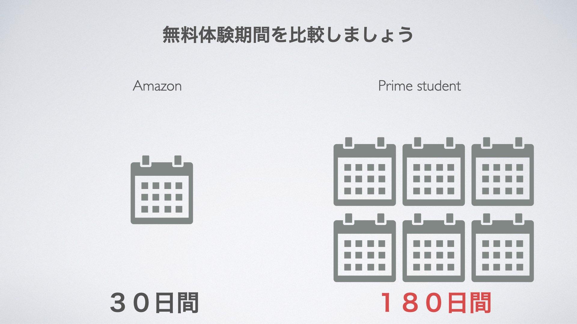 AmazonStudentの無料体験期間はなんと6ヶ月