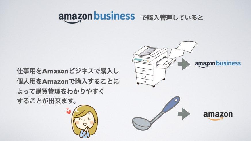 Amazonビジネスで購入管理すると